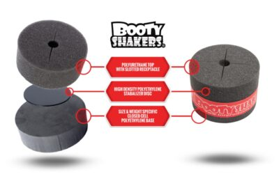 Beatit Test: Booty Shakers